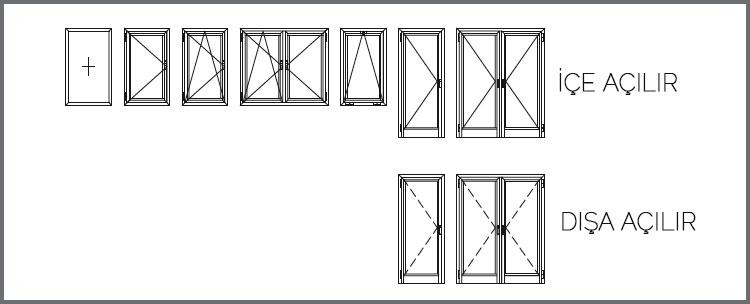 Kapı Pencere Sistemleri Yalıtımsız