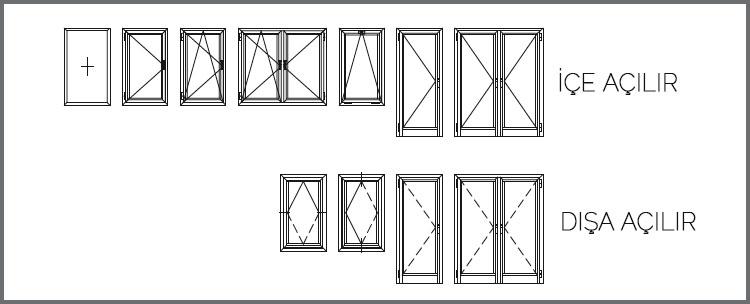 Yalıtımsız Kapı Pencere Sistemleri