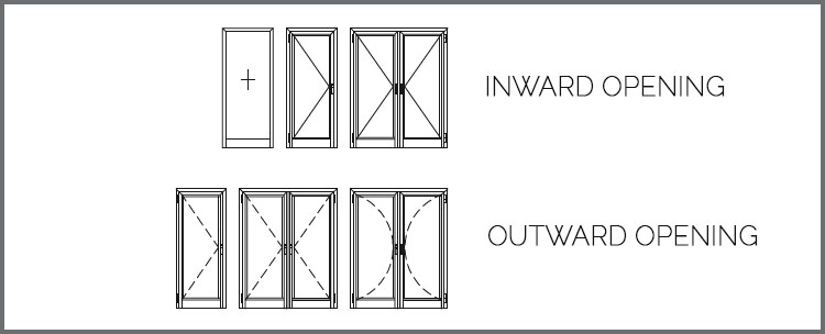 Doors and Windows System