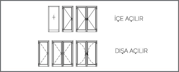 Kapı ve Pencere Sistemleri Yalıtımsız C60